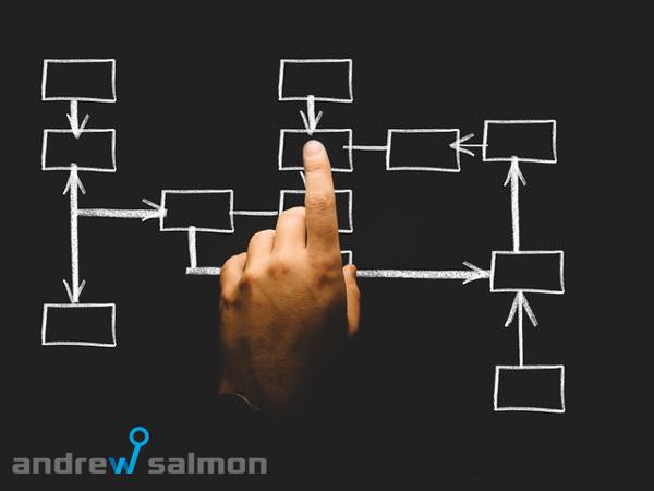 andrew salmon jobs
